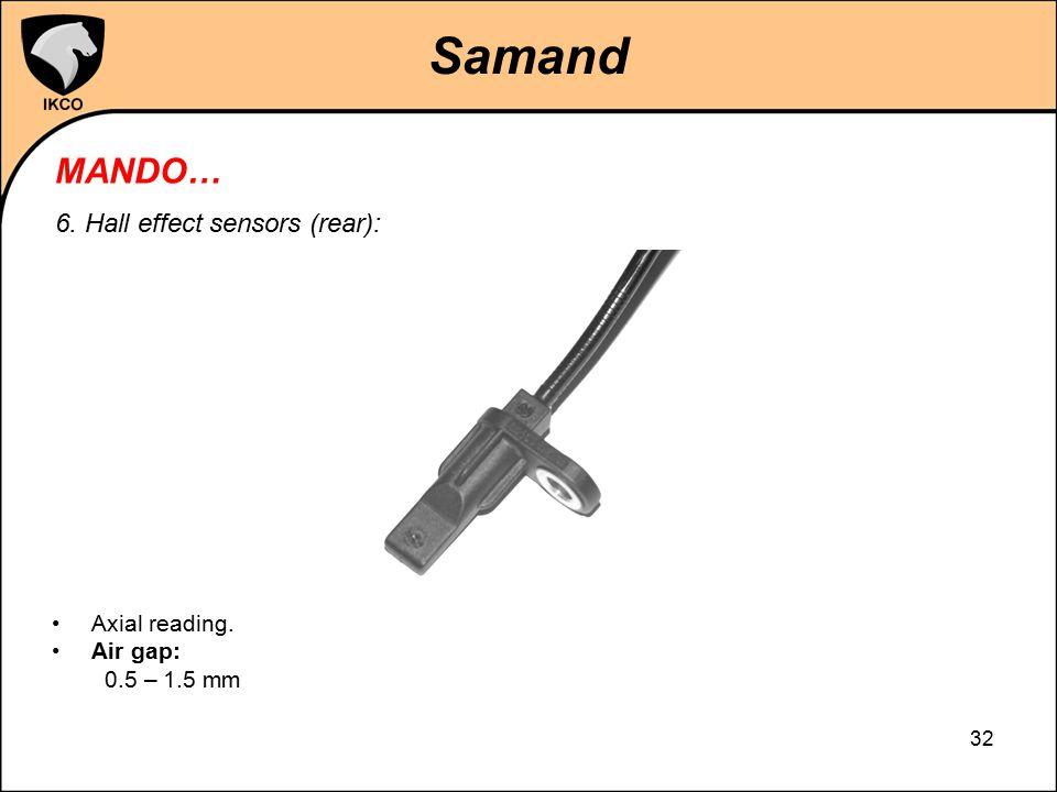 Samand MANDO… 6. Hall effect sensors (rear): Axial reading. Air gap: