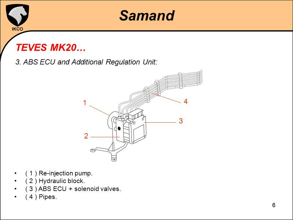 Samand TEVES MK20… 3. ABS ECU and Additional Regulation Unit: 4 1 3 2