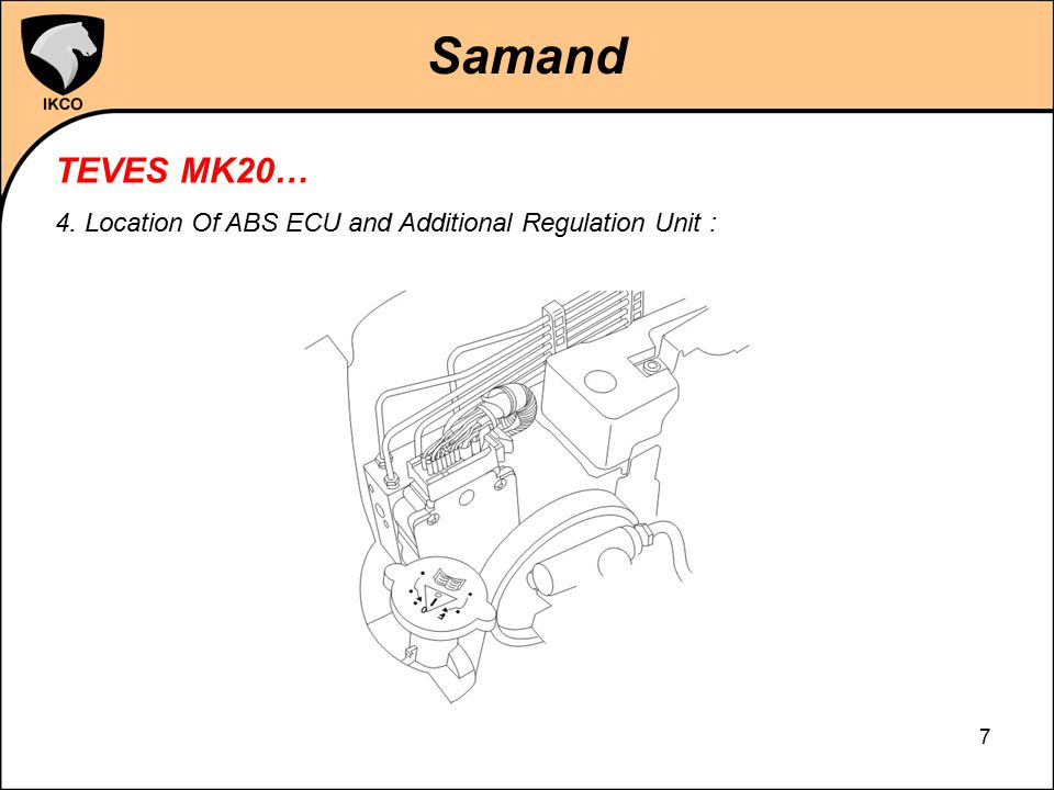 Samand TEVES MK20… 4. Location Of ABS ECU and Additional Regulation Unit :