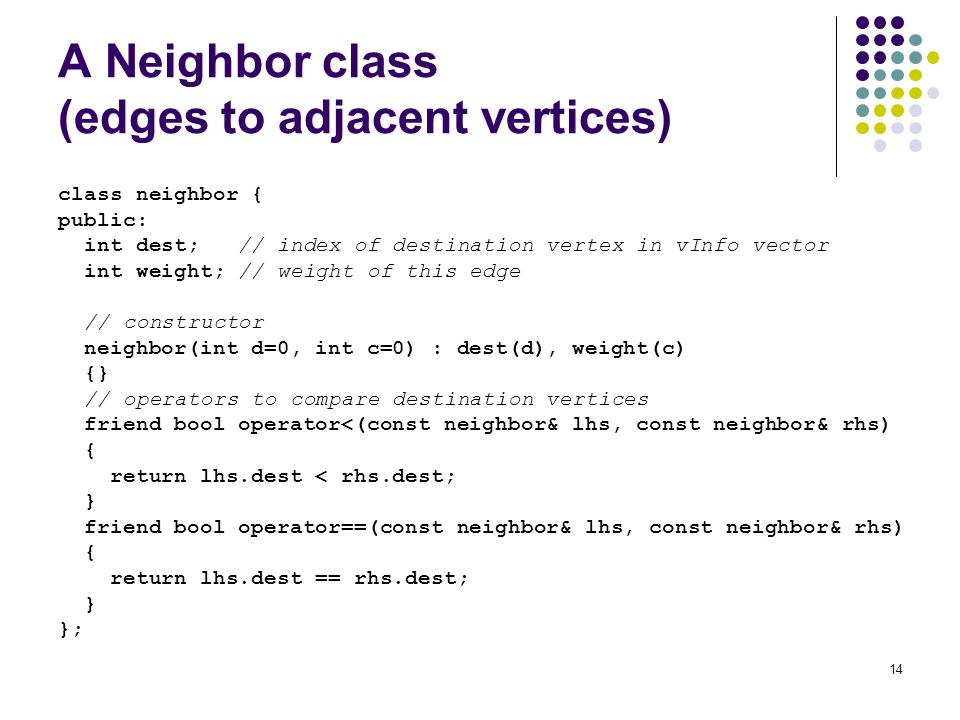 A Neighbor class (edges to adjacent vertices)