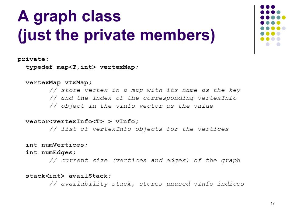 A graph class (just the private members)