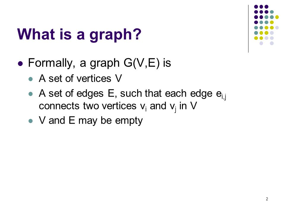 What is a graph Formally, a graph G(V,E) is A set of vertices V