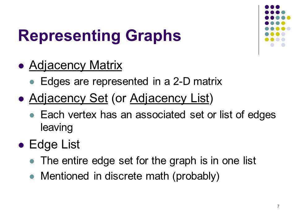 Representing Graphs Adjacency Matrix Adjacency Set (or Adjacency List)