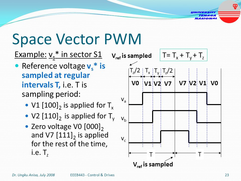 Space Vector PWM Example: vs* in sector S1