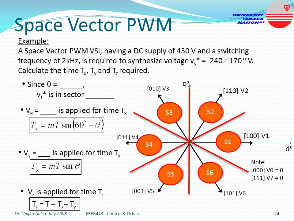 Space Vector PWM Since  = ______, Vx = ____ is applied for time Tx