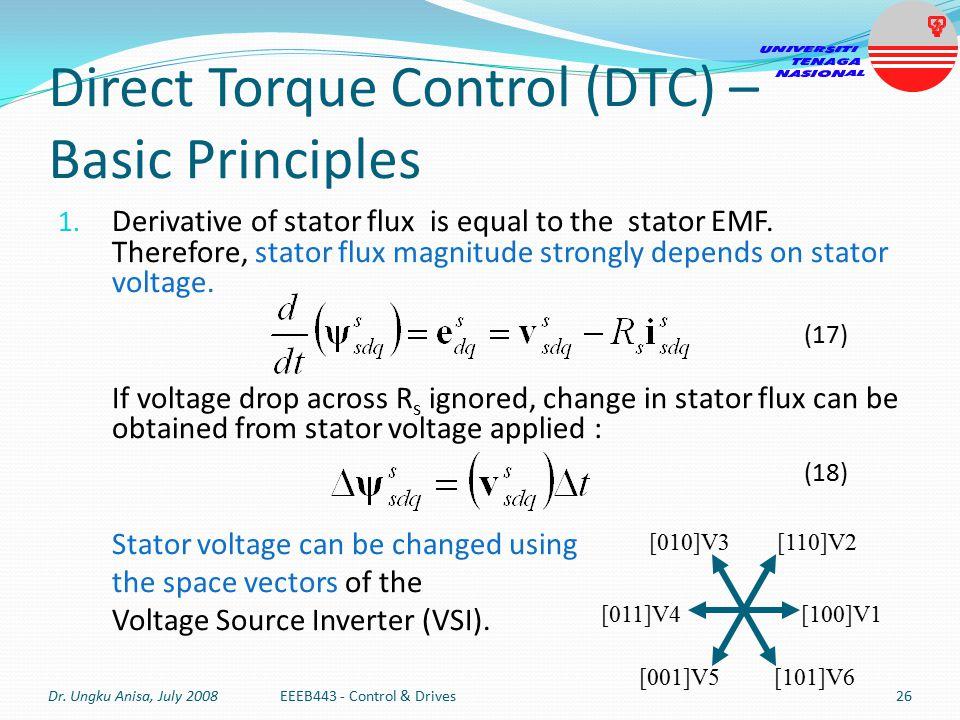 Direct Torque Control (DTC) – Basic Principles