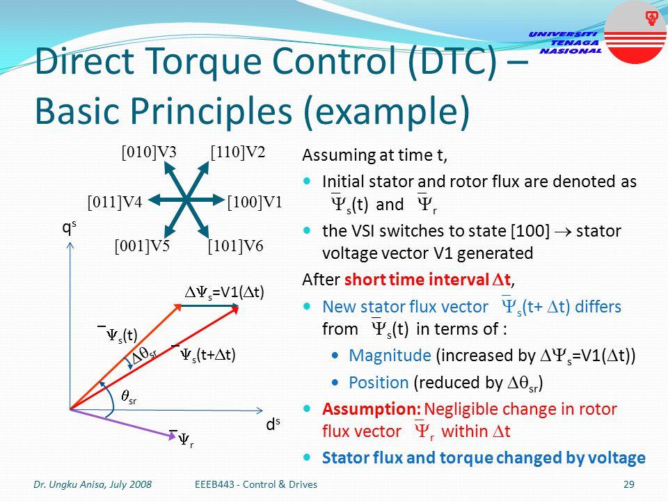 Direct Torque Control (DTC) – Basic Principles (example)