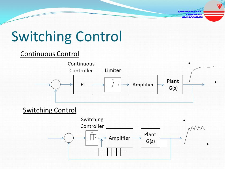 Switching Control Continuous Control Switching Control Amplifier Plant