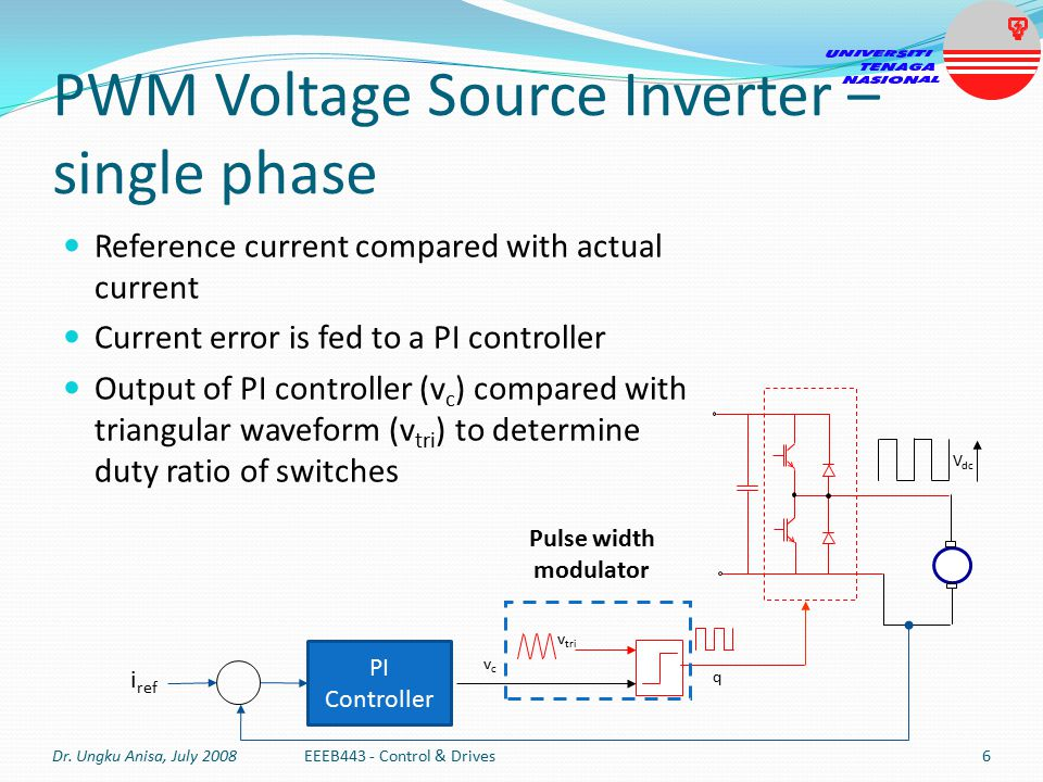 PWM Voltage Source Inverter – single phase