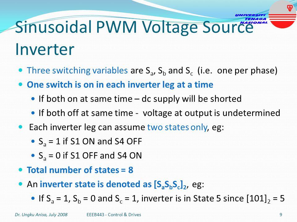 Sinusoidal PWM Voltage Source Inverter