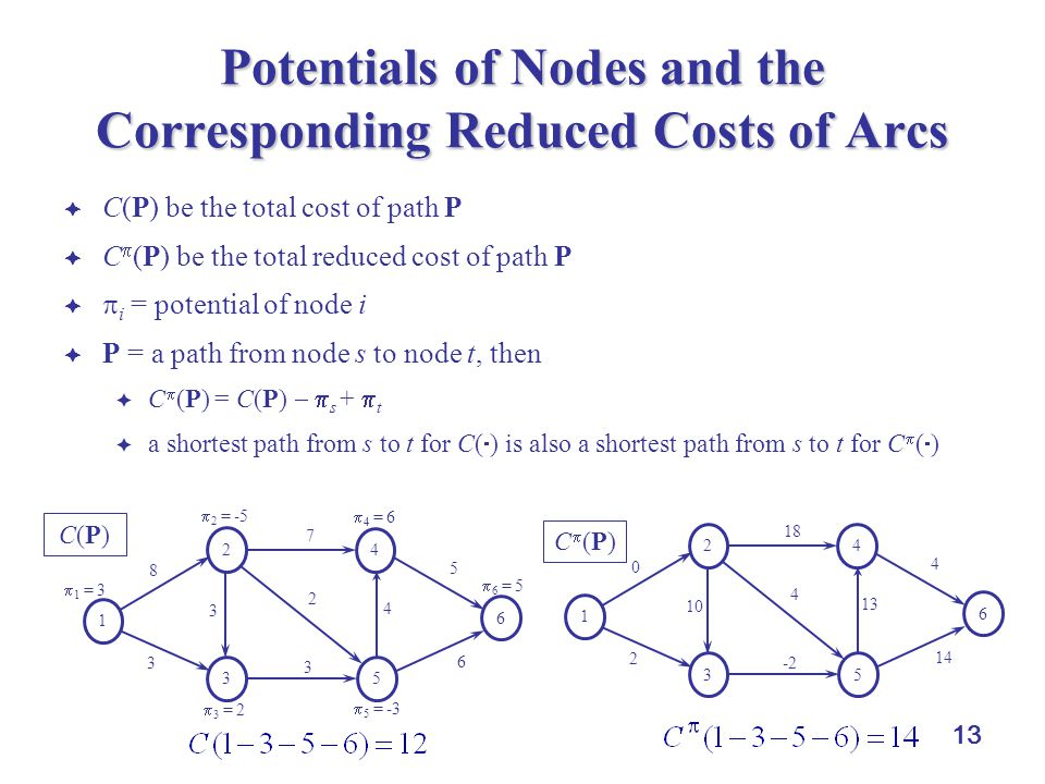 Potentials of Nodes and the Corresponding Reduced Costs of Arcs