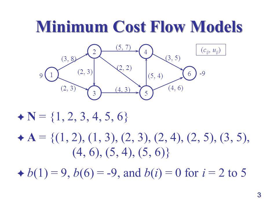 Minimum Cost Flow Models