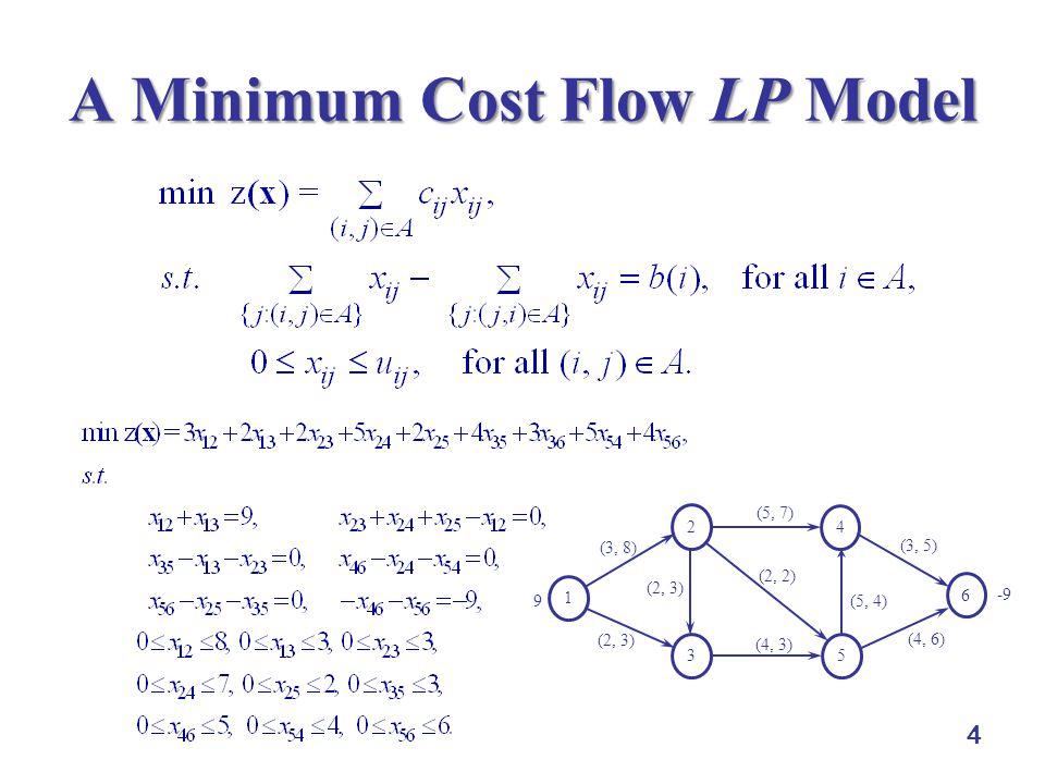 A Minimum Cost Flow LP Model