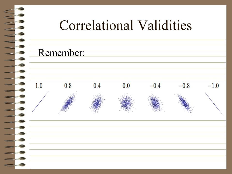 Correlational Validities