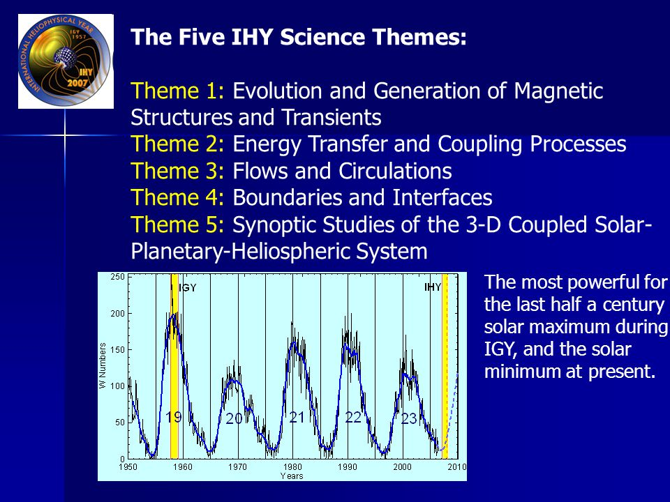 The Five IHY Science Themes: