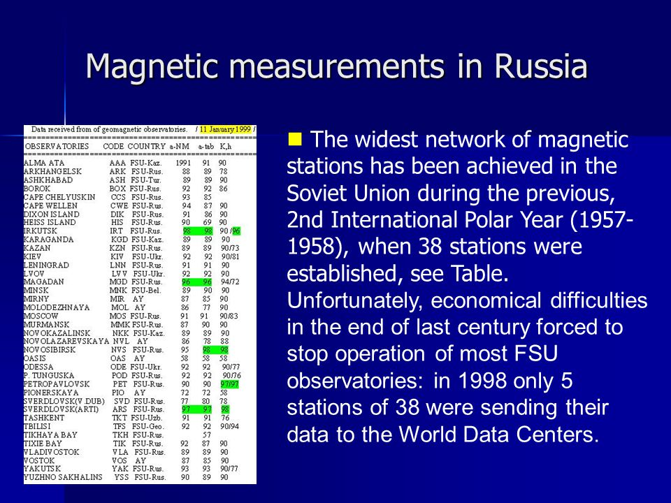 Magnetic measurements in Russia