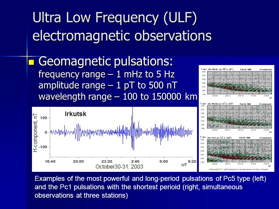 Ultra Low Frequency (ULF) electromagnetic observations