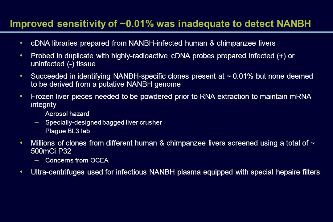 Improved sensitivity of ~0.01% was inadequate to detect NANBH