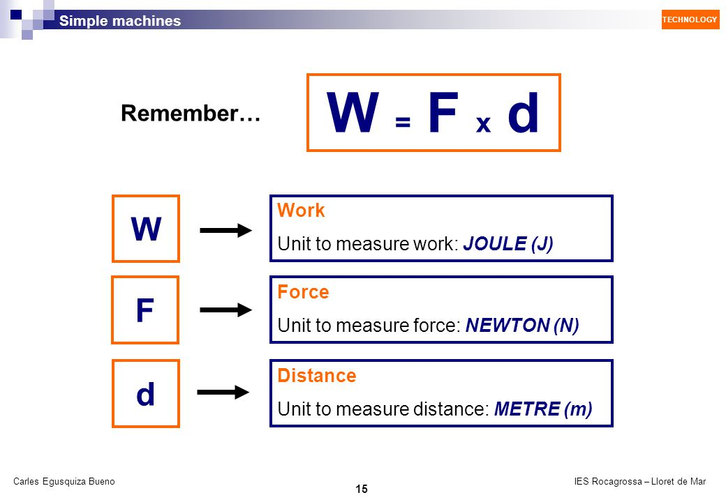 W = F x d W F d Remember… Work Unit to measure work: JOULE (J) Force