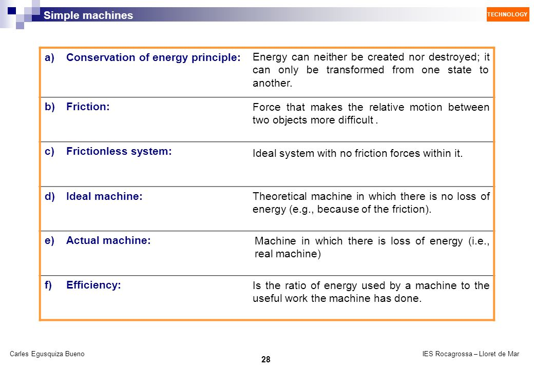 a) Conservation of energy principle: b) Friction: c) Frictionless system: d) Ideal machine: e)