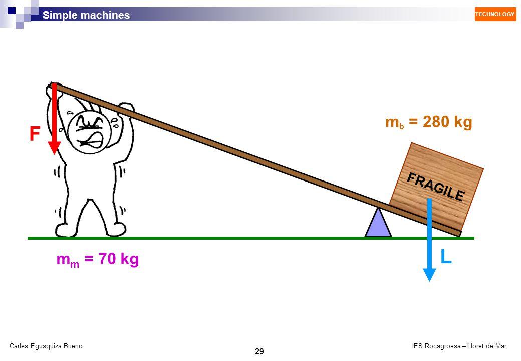 FRAGILE mb = 280 kg F L mm = 70 kg