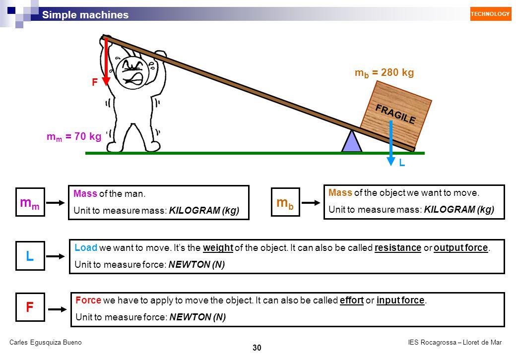 mm mb L F mb = 280 kg F mm = 70 kg L FRAGILE Mass of the man.