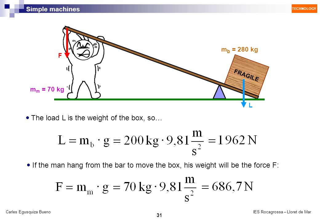  The load L is the weight of the box, so…