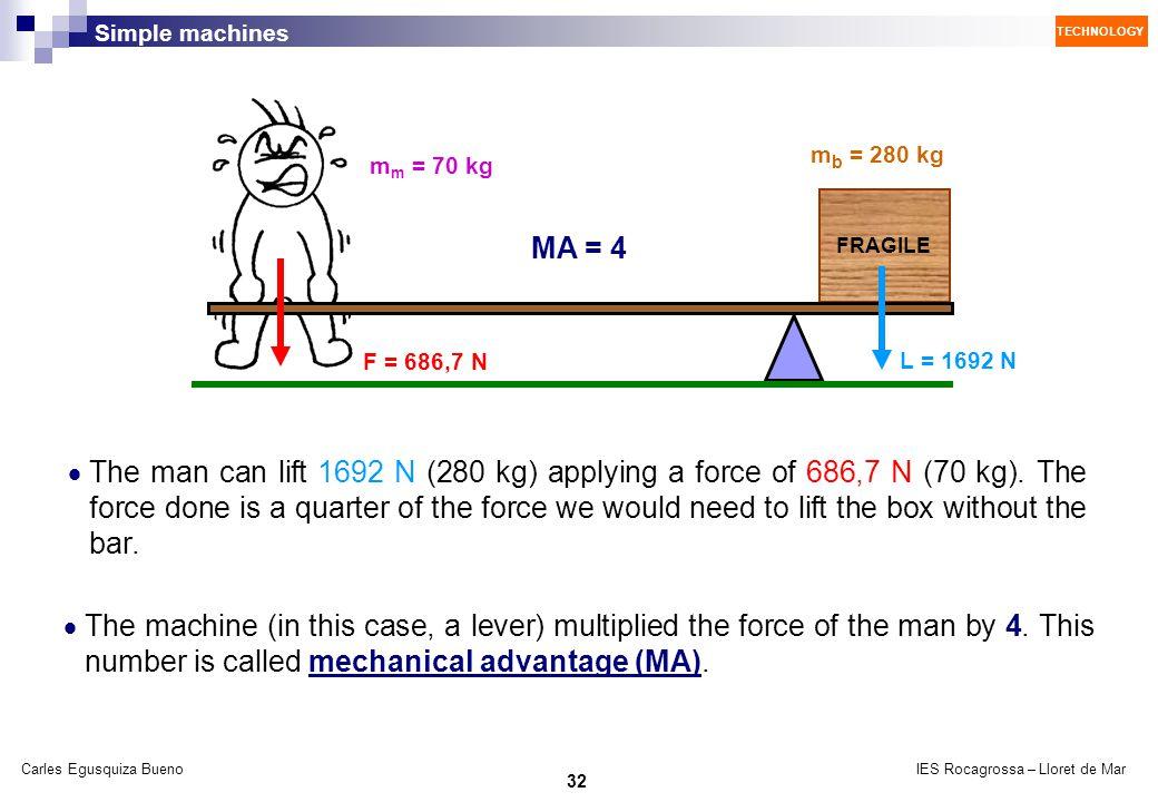 FRAGILE mb = 280 kg. mm = 70 kg. MA = 4. F = 686,7 N. L = 1692 N.