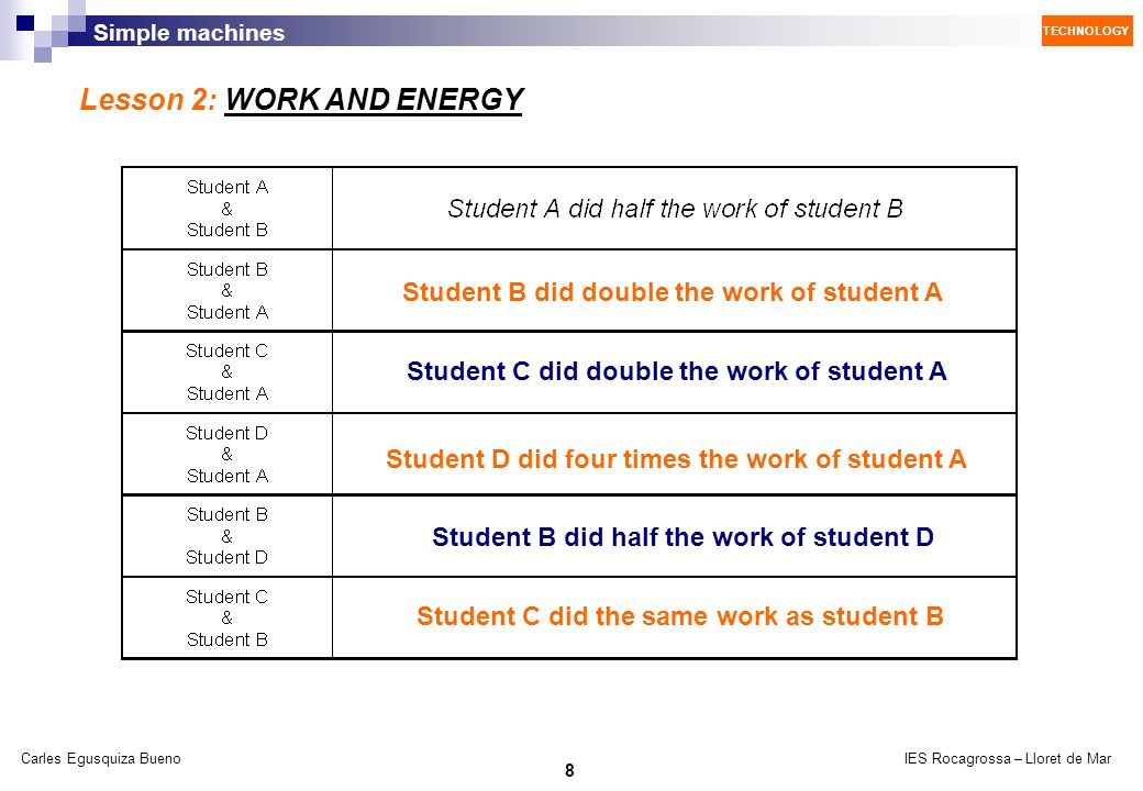 Lesson 2: WORK AND ENERGY