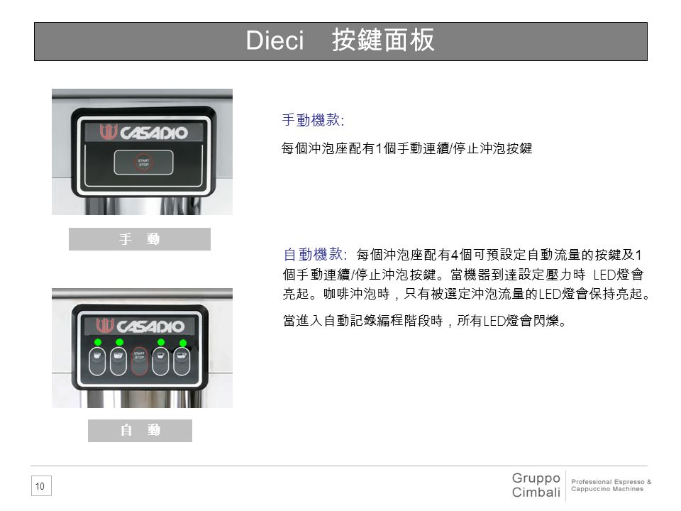 Dieci 按鍵面板 手動機款: 每個沖泡座配有1個手動連續/停止沖泡按鍵. 手 動. 自動機款: 每個沖泡座配有4個可預設定自動流量的按鍵及1個手動連續/停止沖泡按鍵。當機器到達設定壓力時 LED燈會亮起。咖啡沖泡時,只有被選定沖泡流量的LED燈會保持亮起。