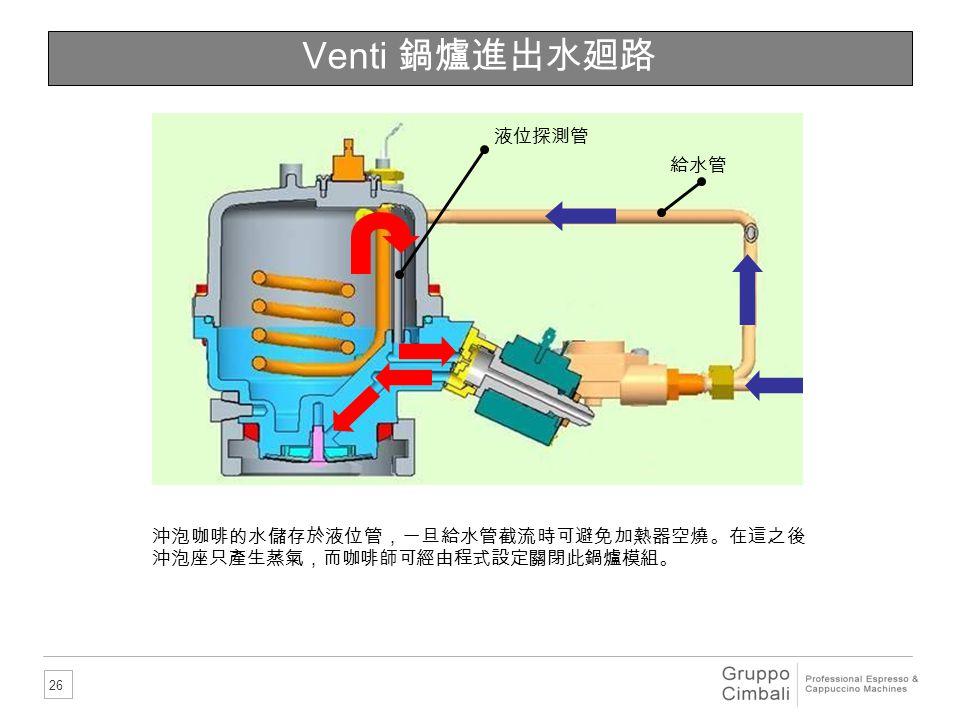 Venti 鍋爐進出水廻路 液位探測管 給水管