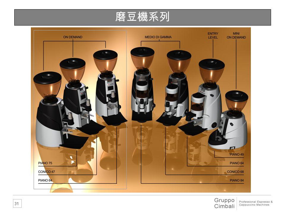 磨豆機系列
