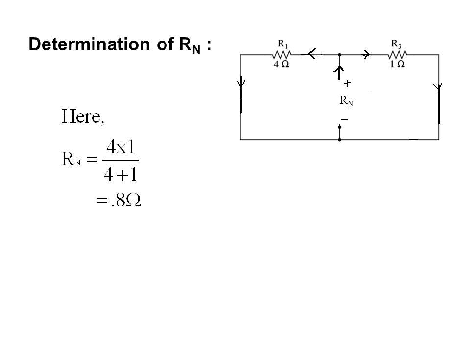 Determination of RN : RN