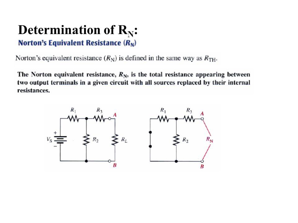 Determination of RN:
