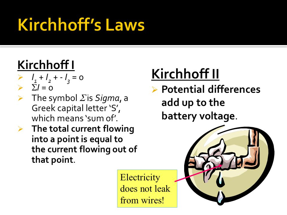 Kirchhoff's Laws Kirchhoff II Kirchhoff I