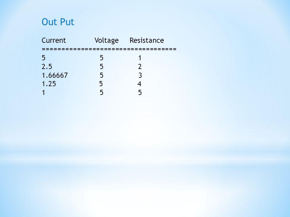 Out Put Current Voltage Resistance ===================================