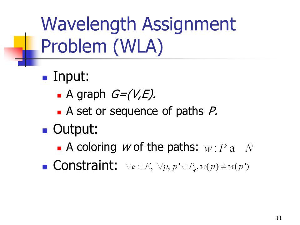 Wavelength Assignment Problem (WLA)
