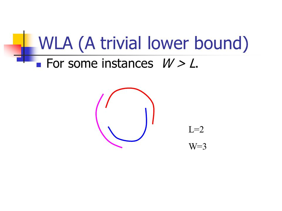 WLA (A trivial lower bound)