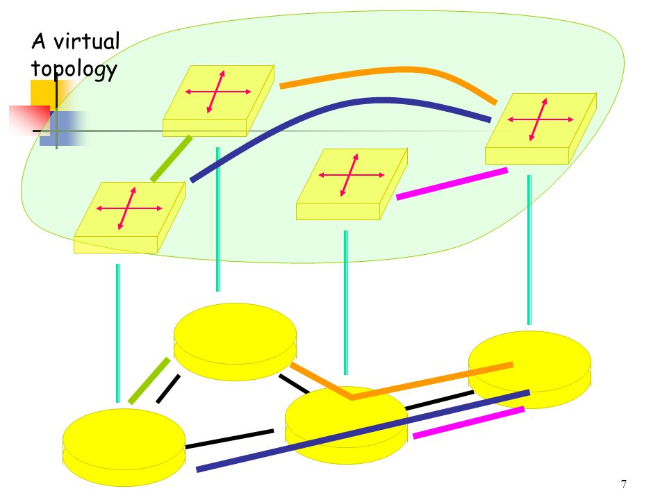 A virtual topology