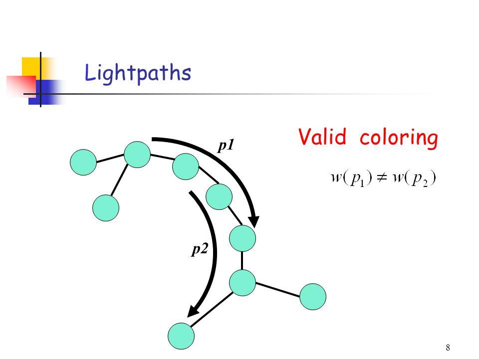 Lightpaths Valid coloring p1 p2
