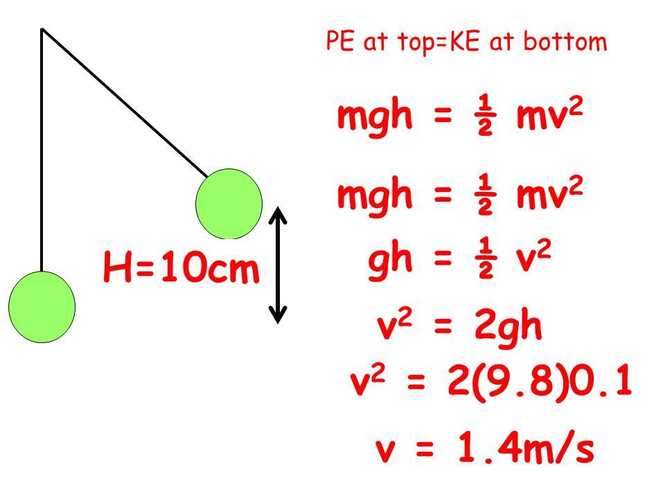 mgh = ½ mv2 mgh = ½ mv2 gh = ½ v2 H=10cm v2 = 2gh v2 = 2(9.8)0.1