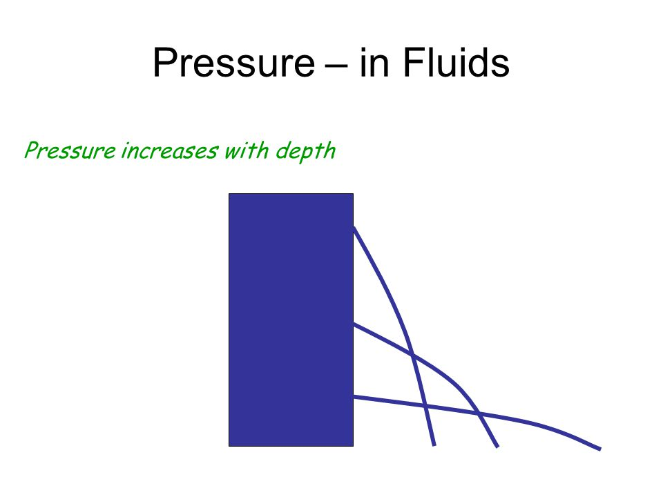 Pressure – in Fluids Pressure increases with depth