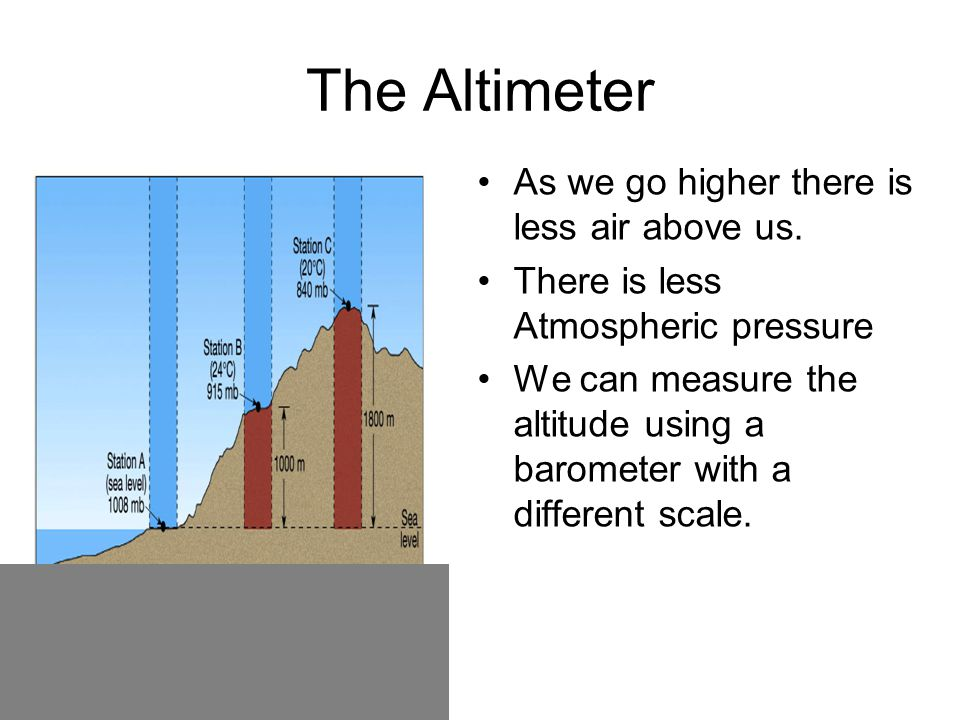 The Altimeter As we go higher there is less air above us.