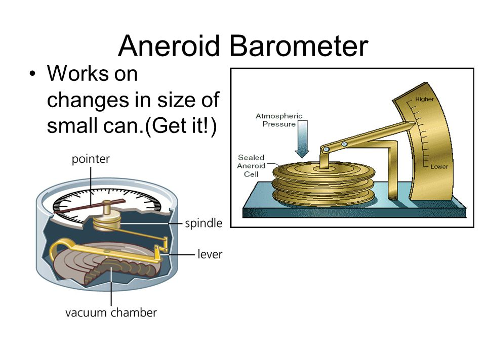 Aneroid Barometer Works on changes in size of small can.(Get it!)