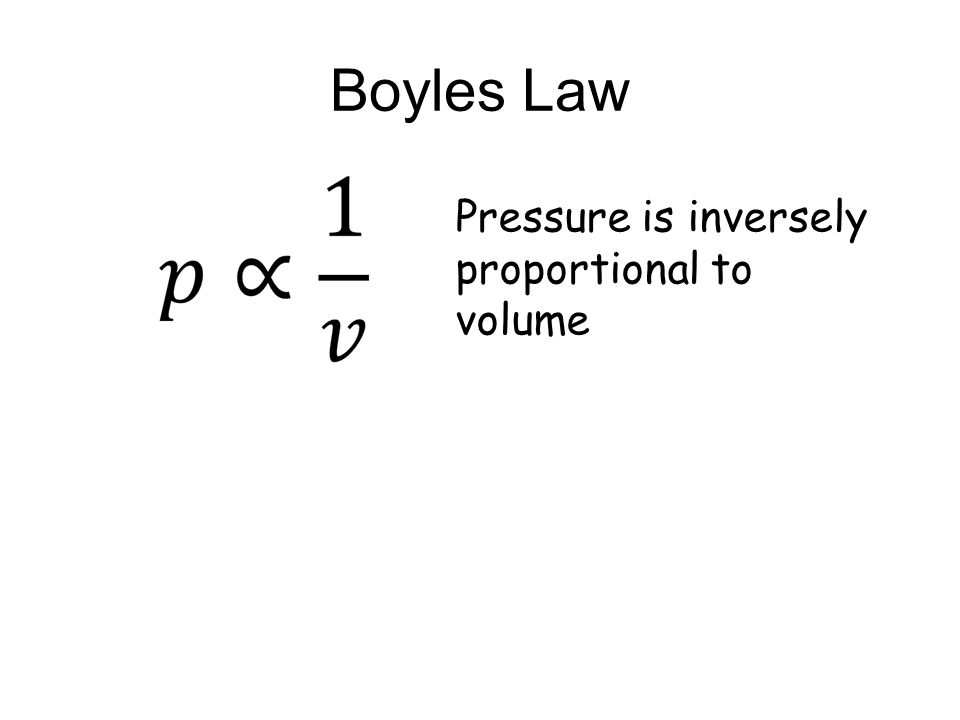 Boyles Law Pressure is inversely proportional to volume