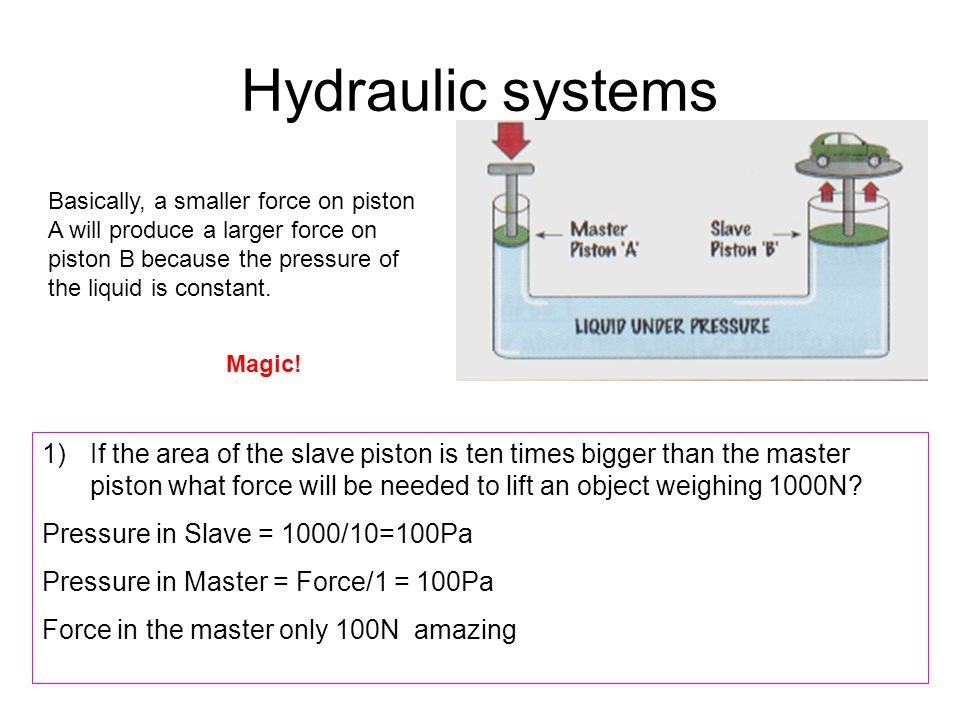 Hydraulic systems Basically, a smaller force on piston A will produce a larger force on piston B because the pressure of the liquid is constant.