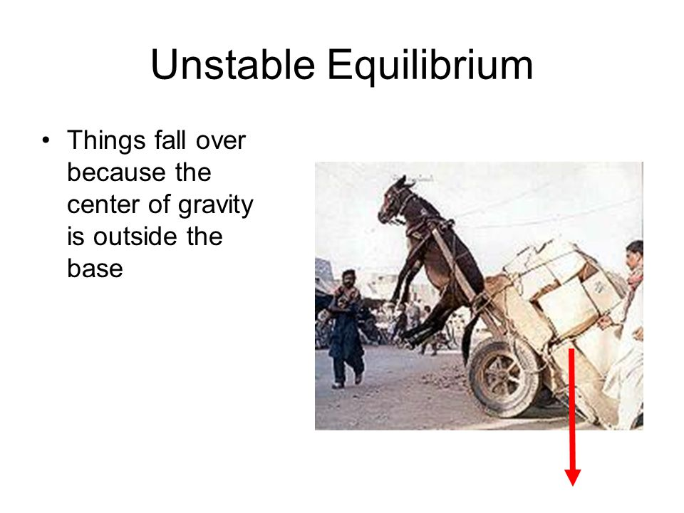 Unstable Equilibrium Things fall over because the center of gravity is outside the base