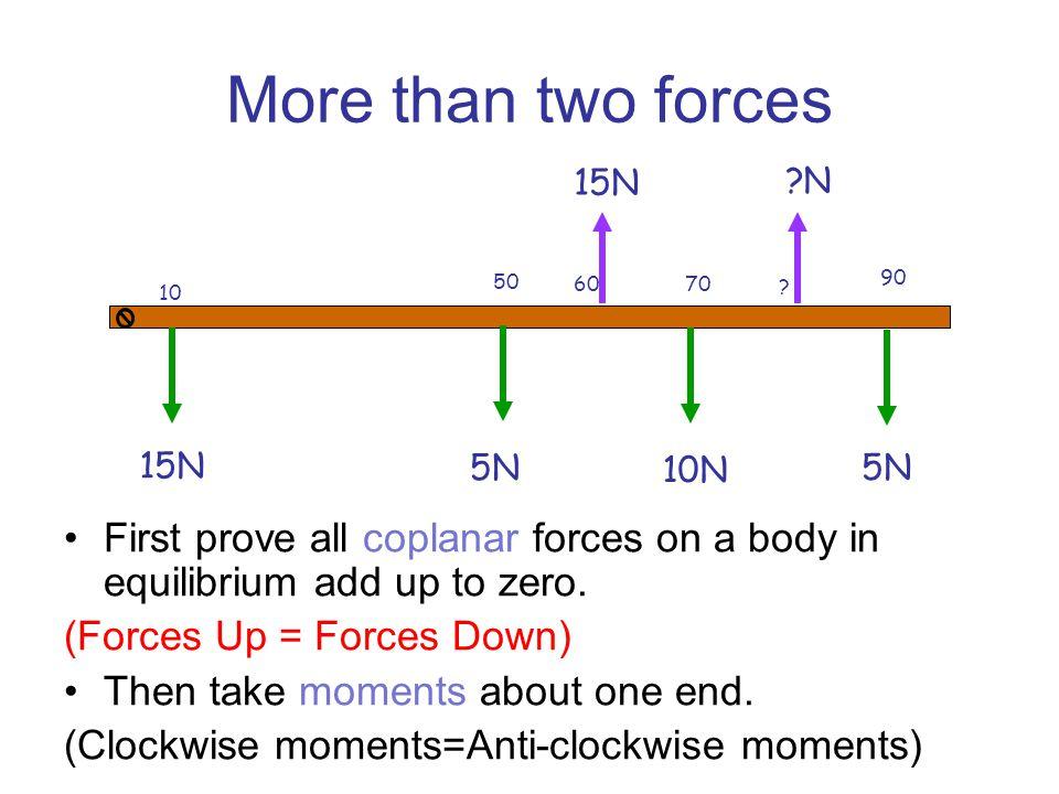 More than two forces 15N. N. 50. 90. 60. 70. 10. 15N. 5N. 10N. 5N.