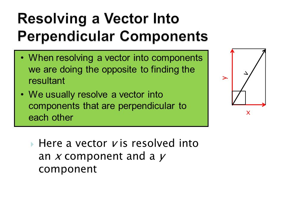 Resolving a Vector Into Perpendicular Components
