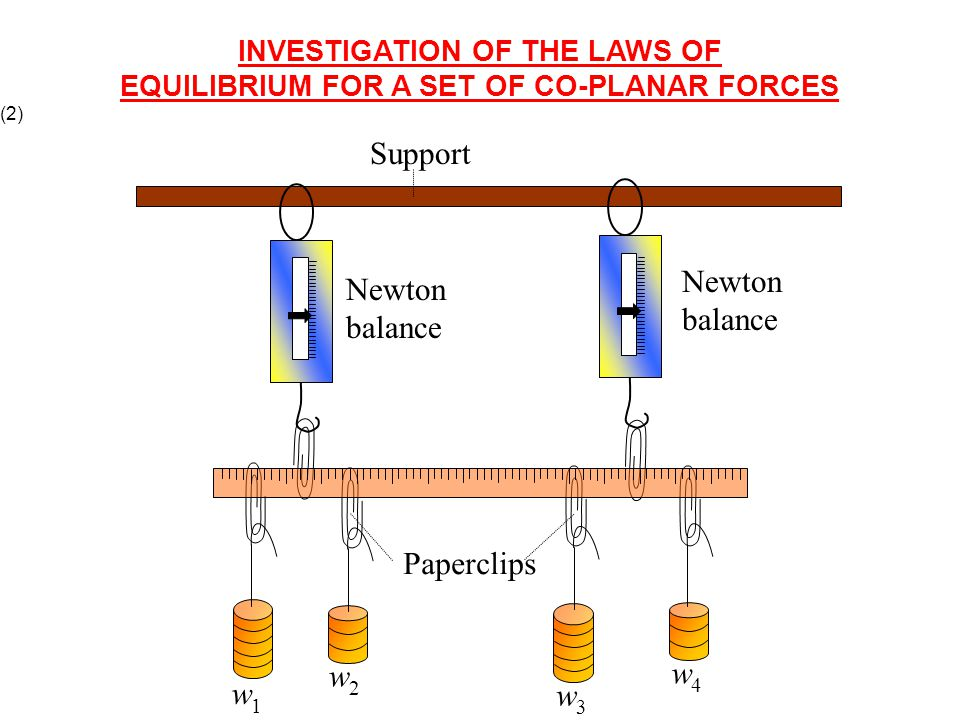 INVESTIGATION OF THE LAWS OF